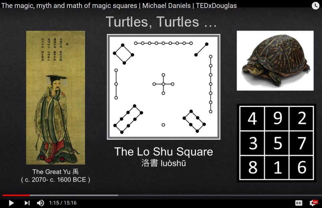 Ancient Math