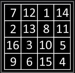 Most Magic square