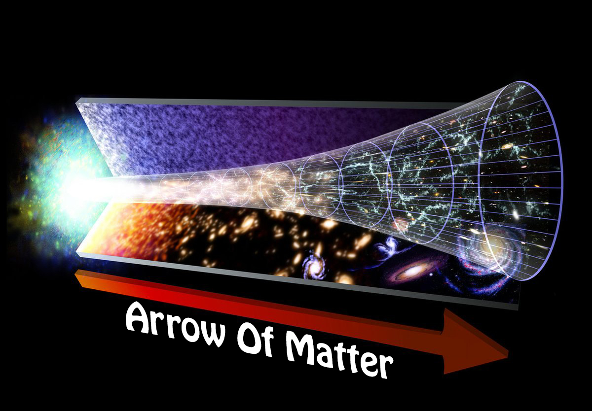 Arrow of Matter