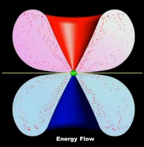 AtomsImpolsion Hypothesis