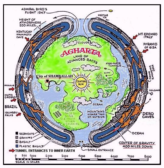 Hollow Earth Hypothesis