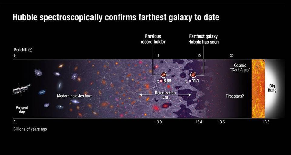 Neo-Geocentric Universe