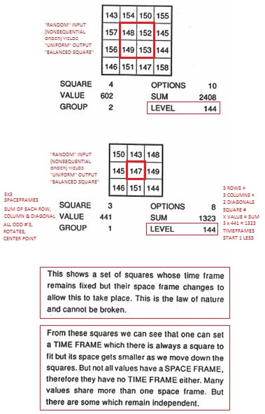 Law Of The Squares