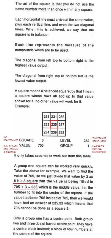 Law Of The Squares – Lesson 2