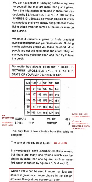 The Law Of The Squares