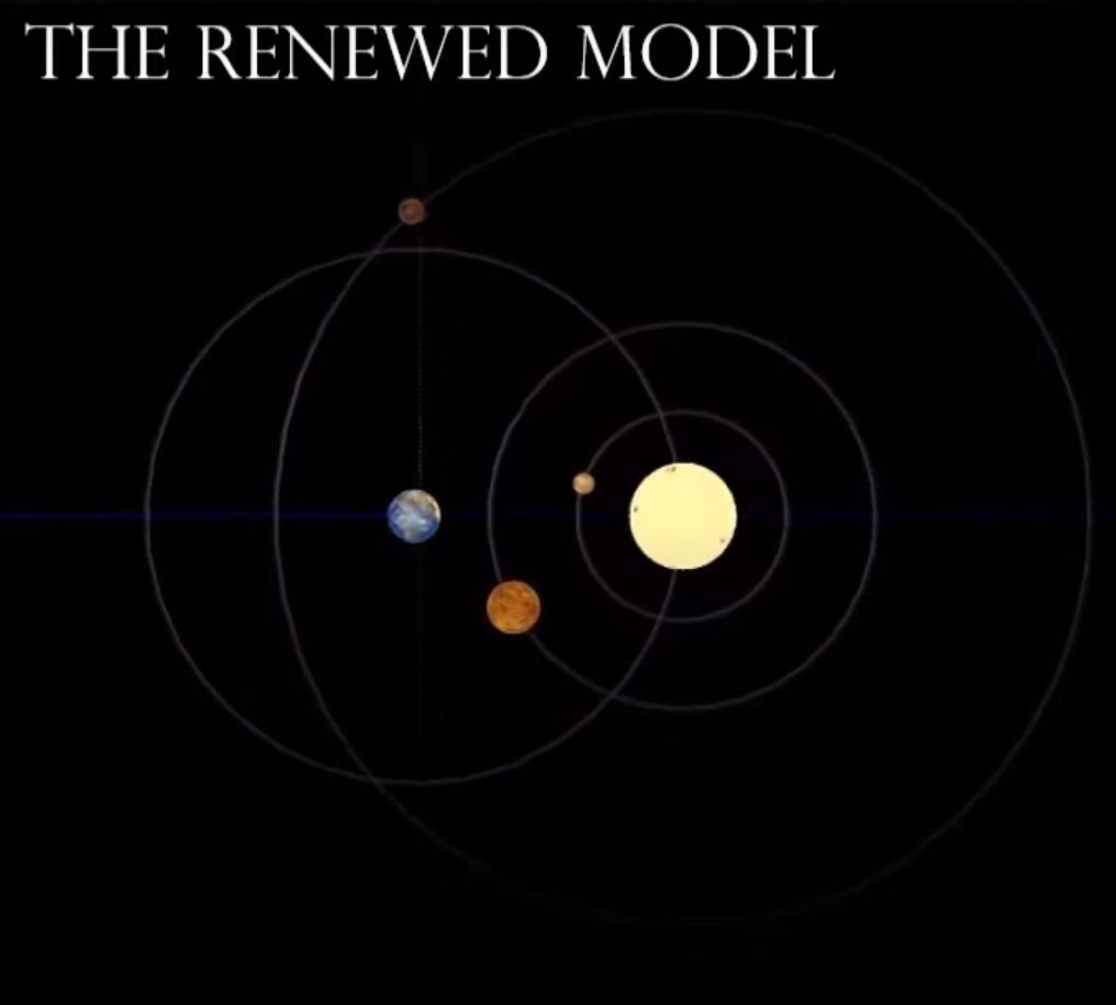 Neo-Tychonian Model